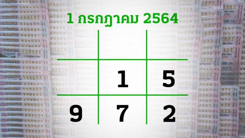 เลขเด็ดไทยรัฐ สนุก